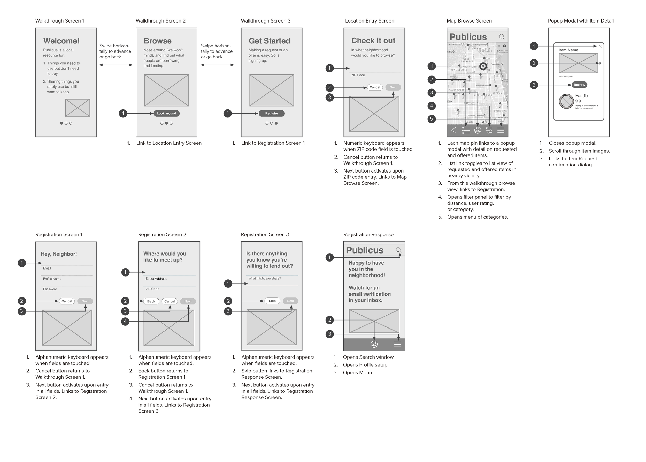 Publicus 2.0 Annotated Wireframes 20190131.png