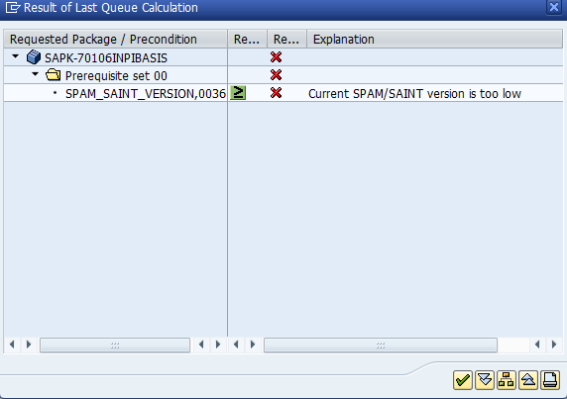 SAP Spam Saint Update