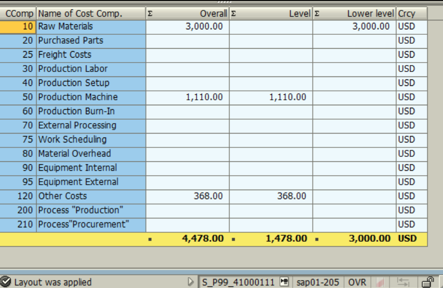 How To Show a Standard Cost Component on a Single Level