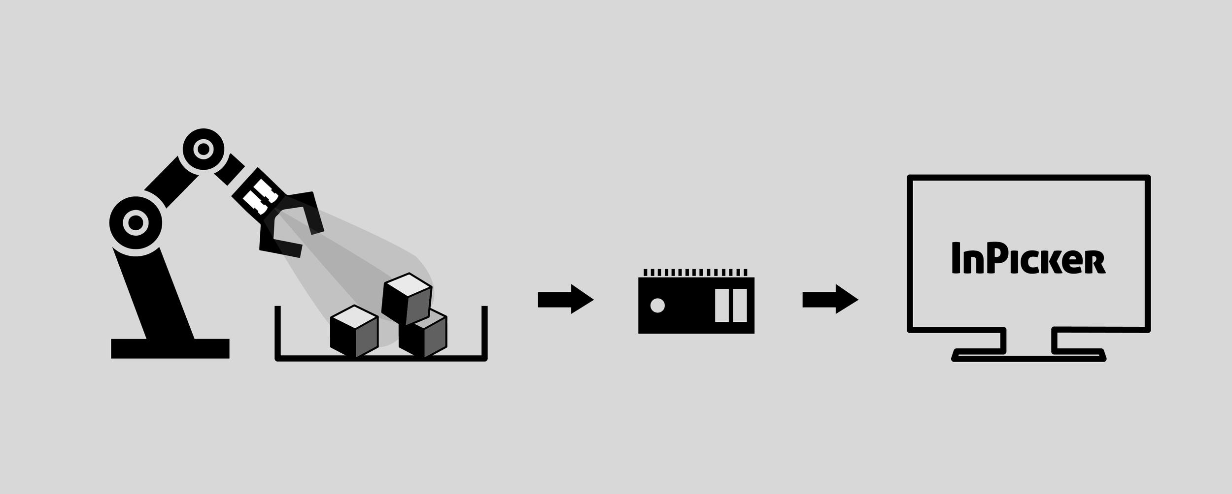 inpicker-components