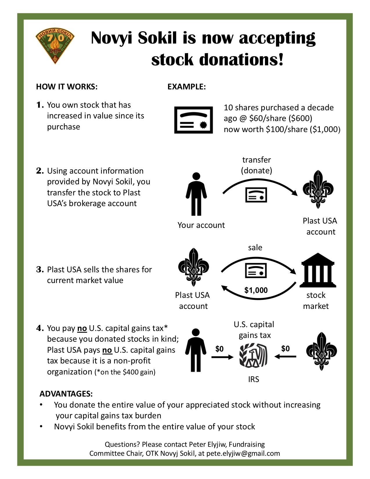 Sokil Stock Donations Flyer.jpg
