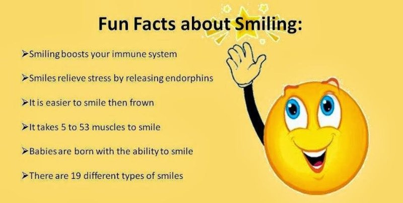 Smiling Facts.jpg