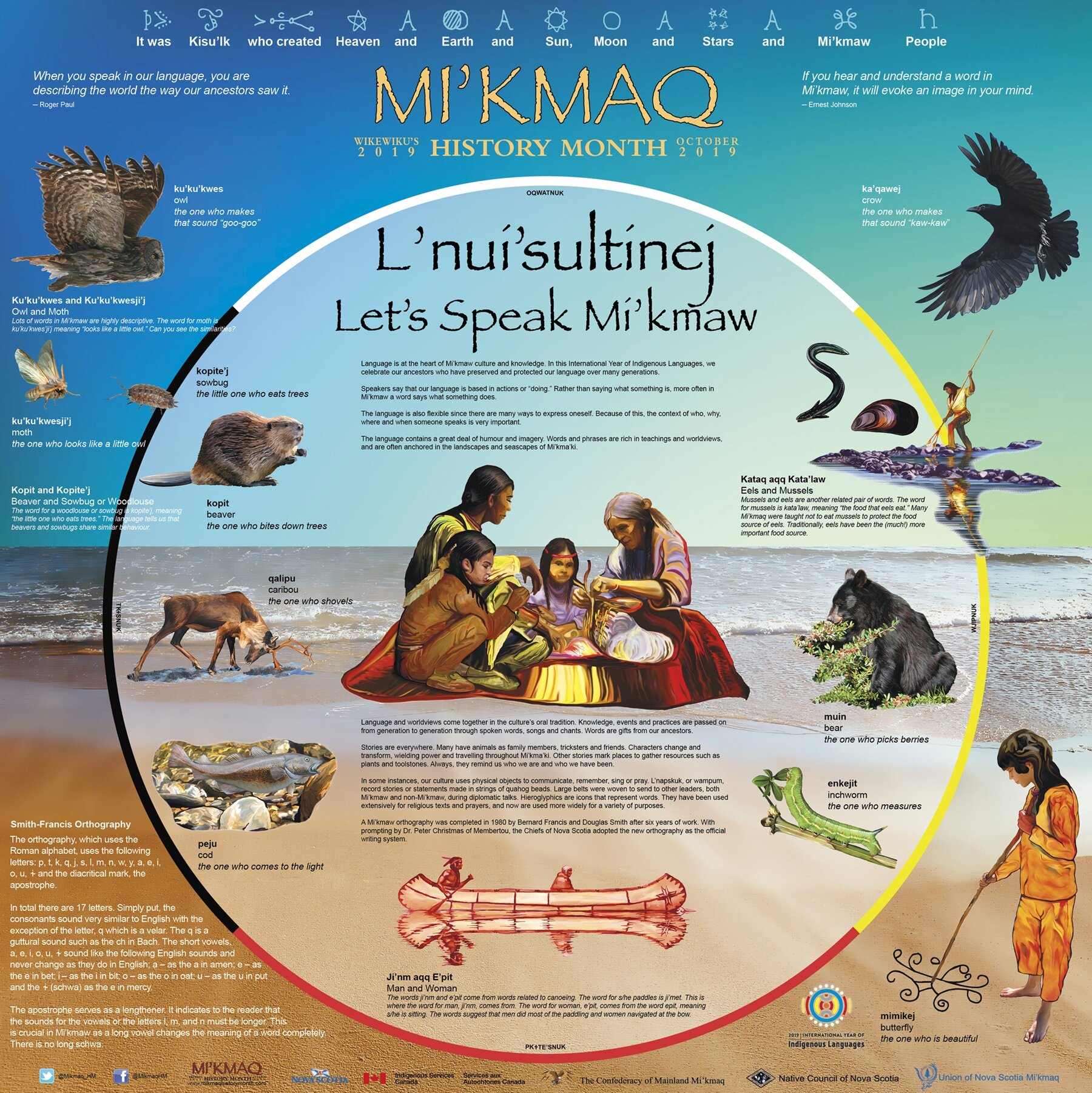 Mikmaq History Month Poster 2019. Learn more about the meaning behind the poster    here.
