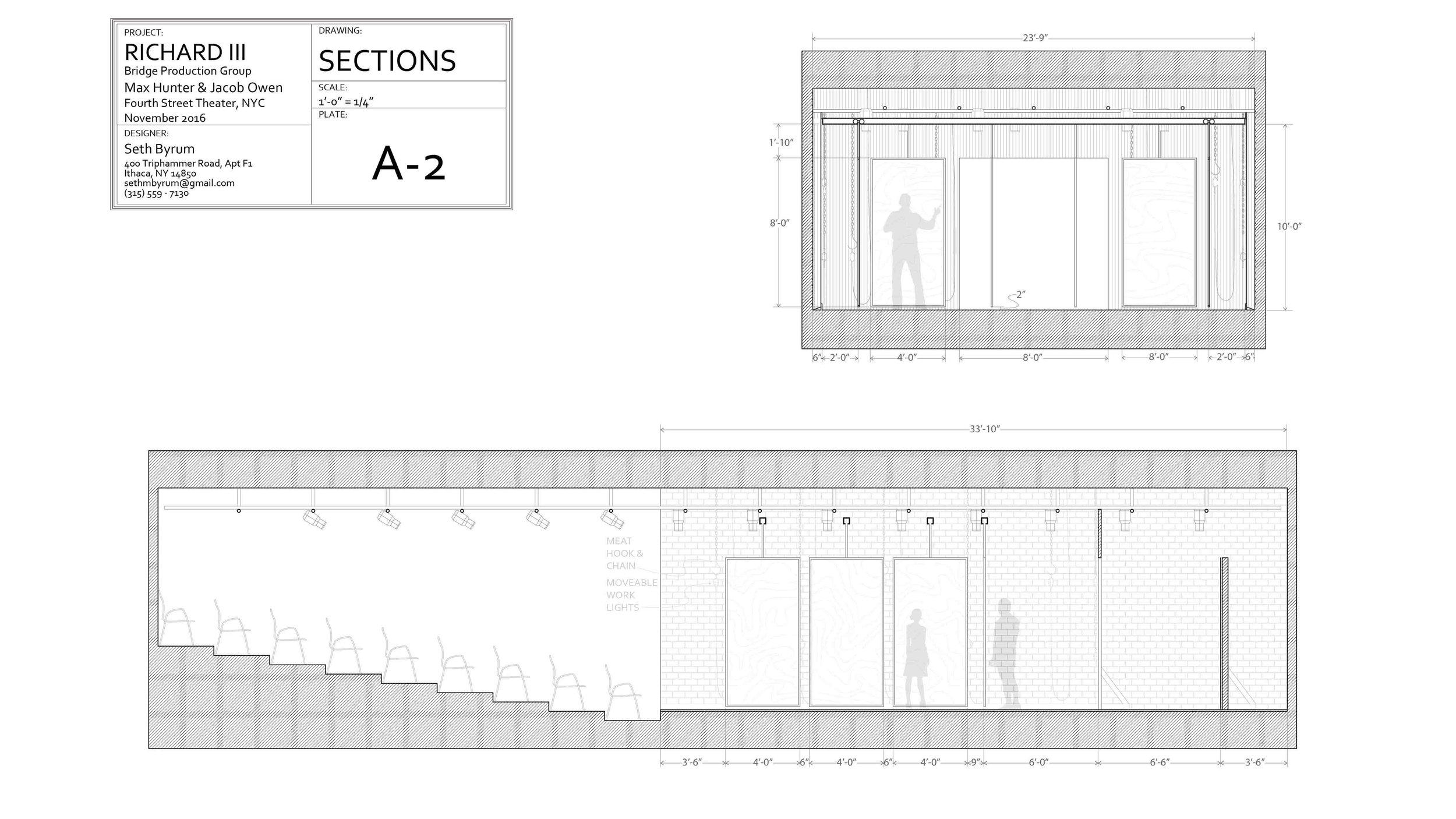 20170115_RICHARDIII_SECTIONS.jpg