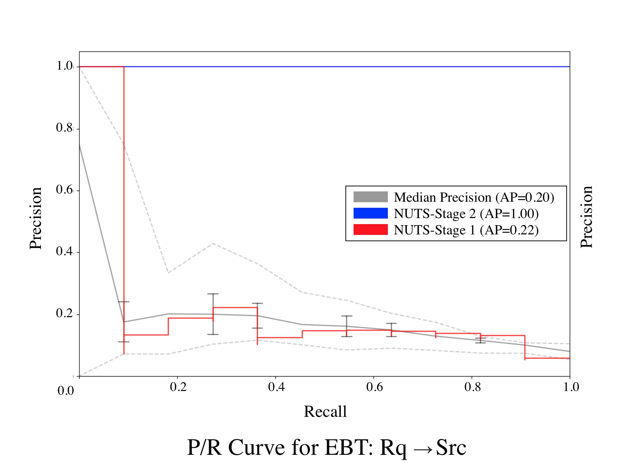 EBT-Req-Src-0.png