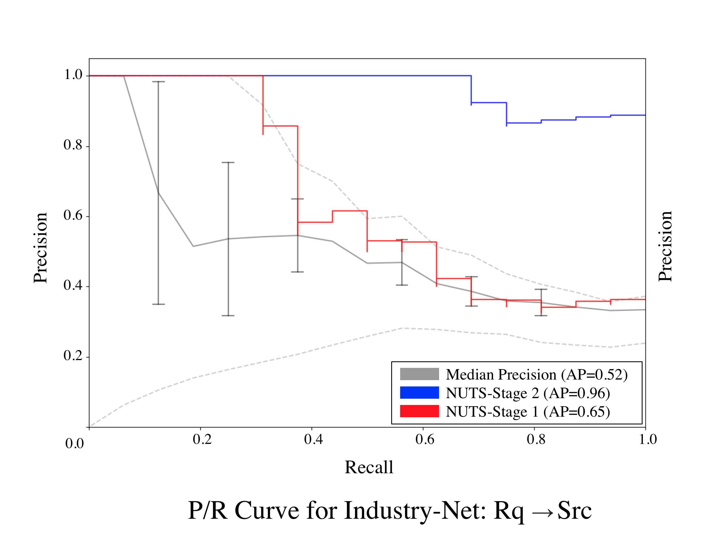 Industry-Net-Req-Src-25.png