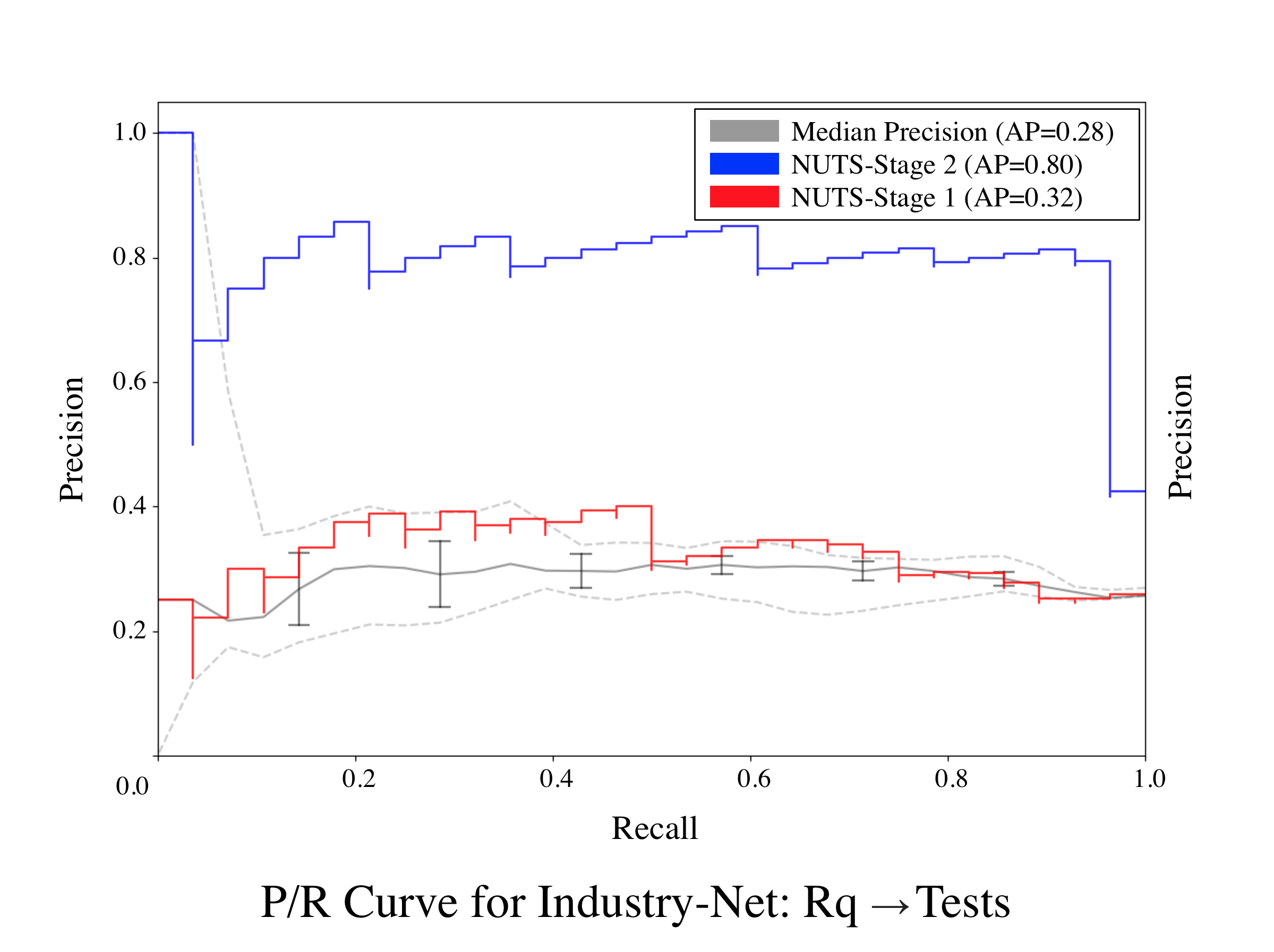 Industry-Net-Req-Tests-25.png