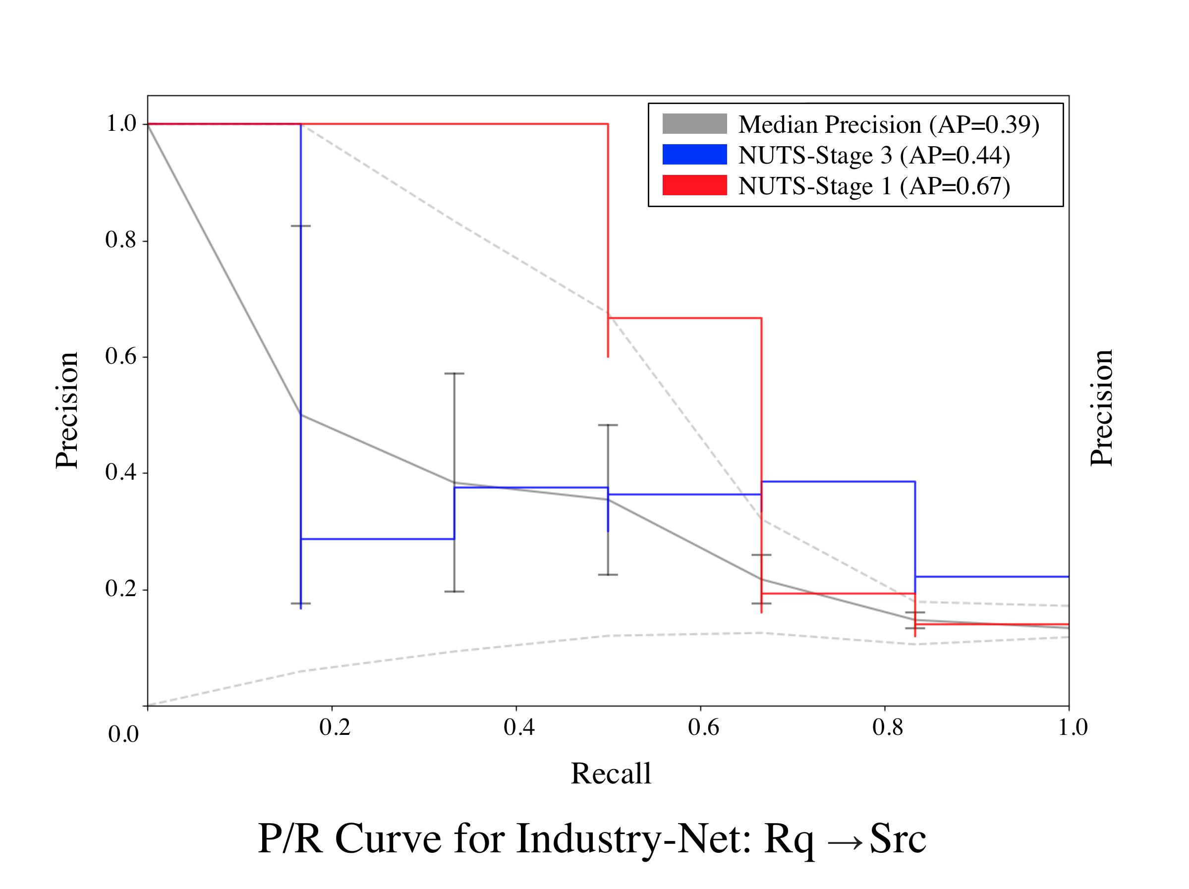 Industry-Net-Rq-Src-0.5.png
