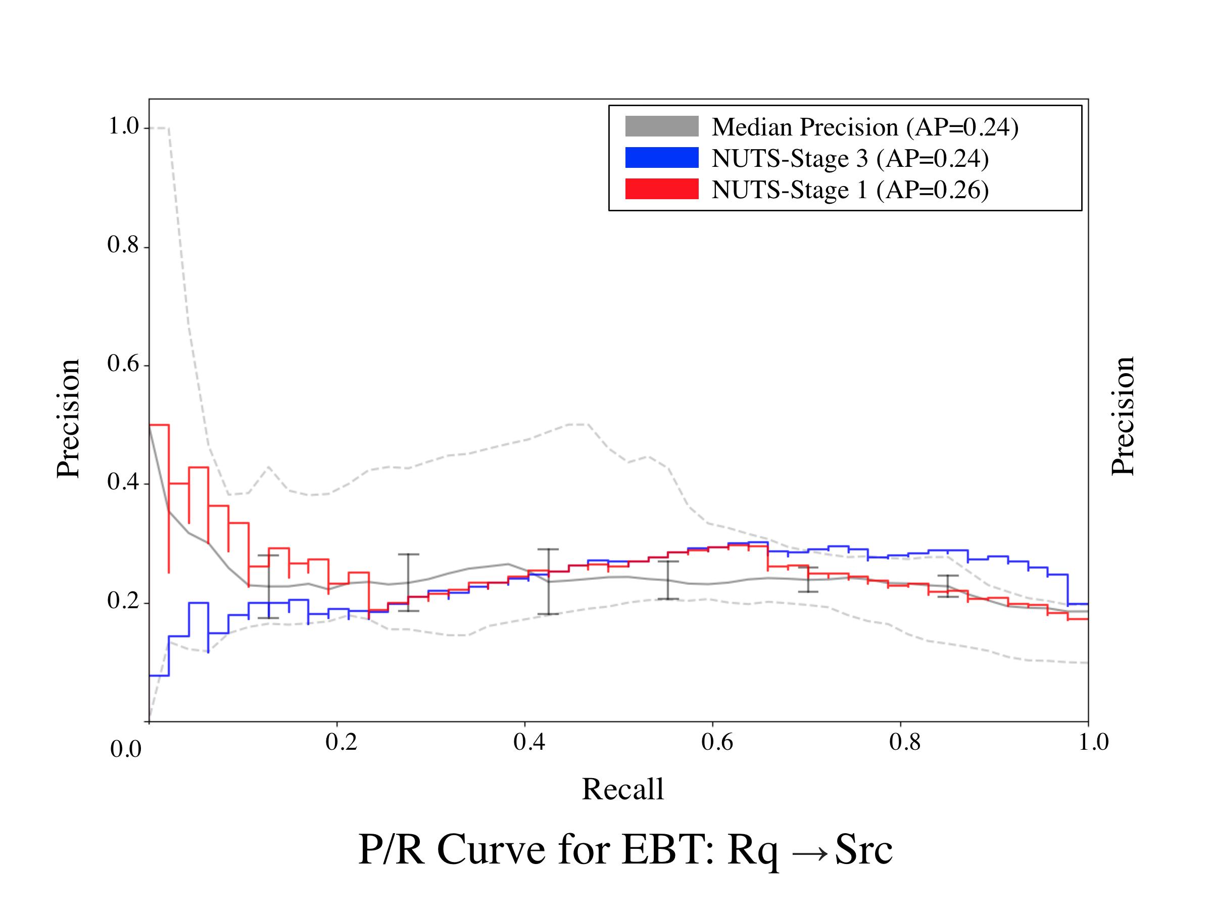 EBT-Rq-Src-0.50.png