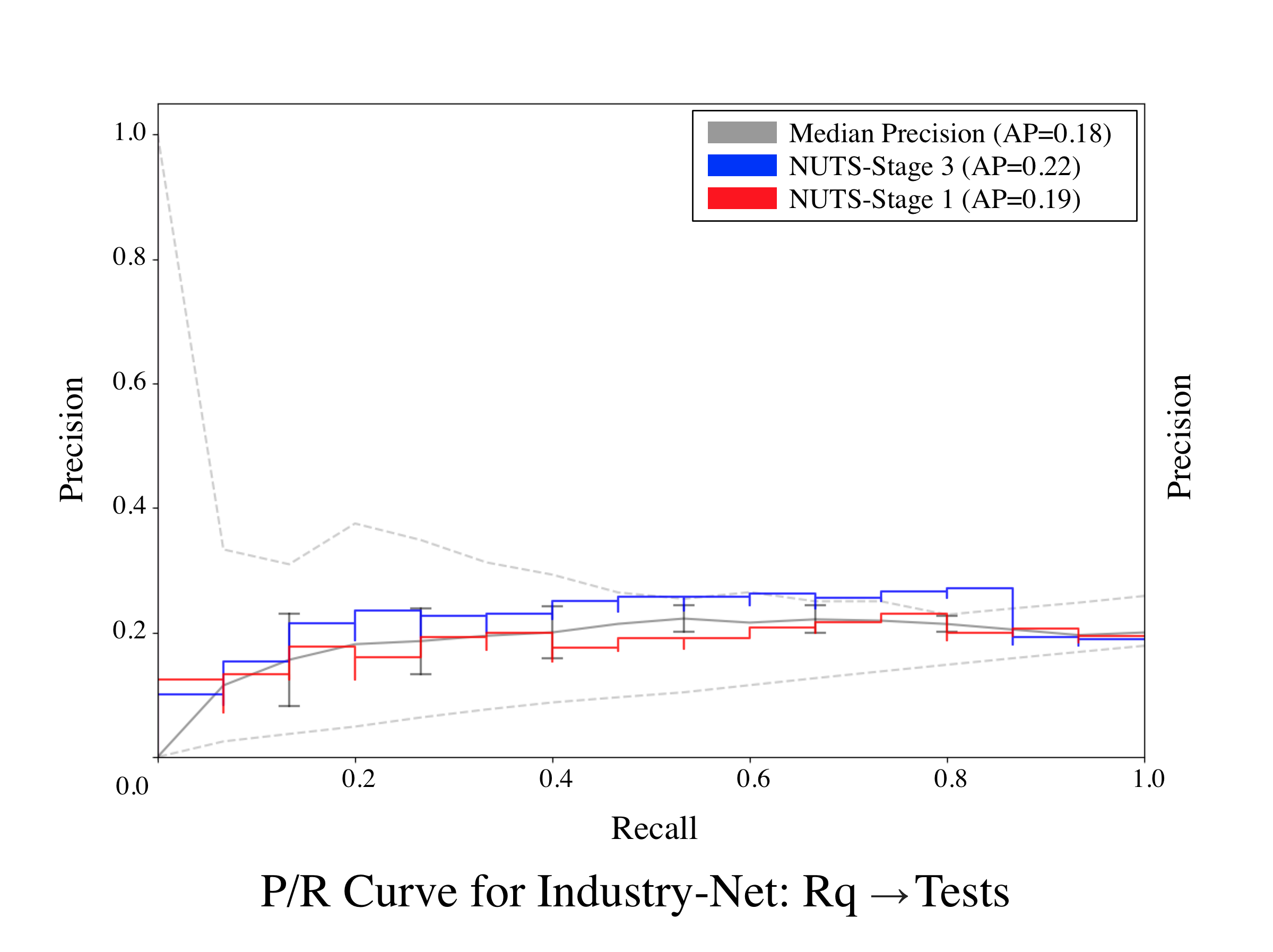 Industry-Net-Rq-Tests-0.65.png