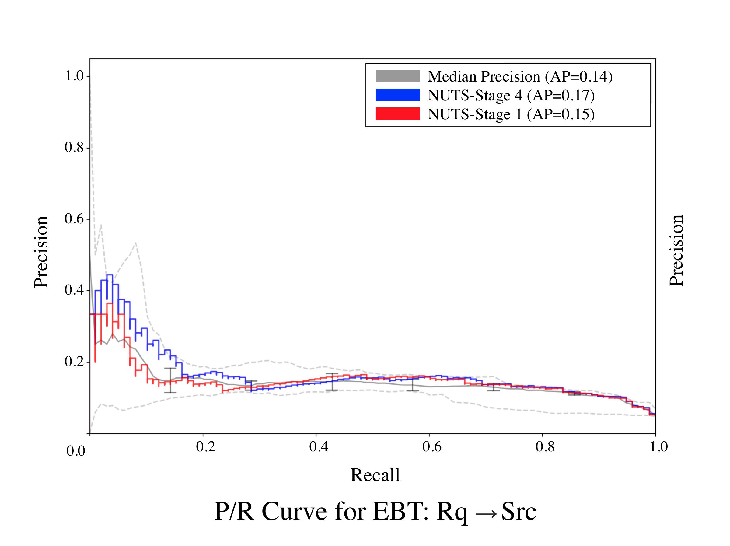 EBT-Rq-Src.png