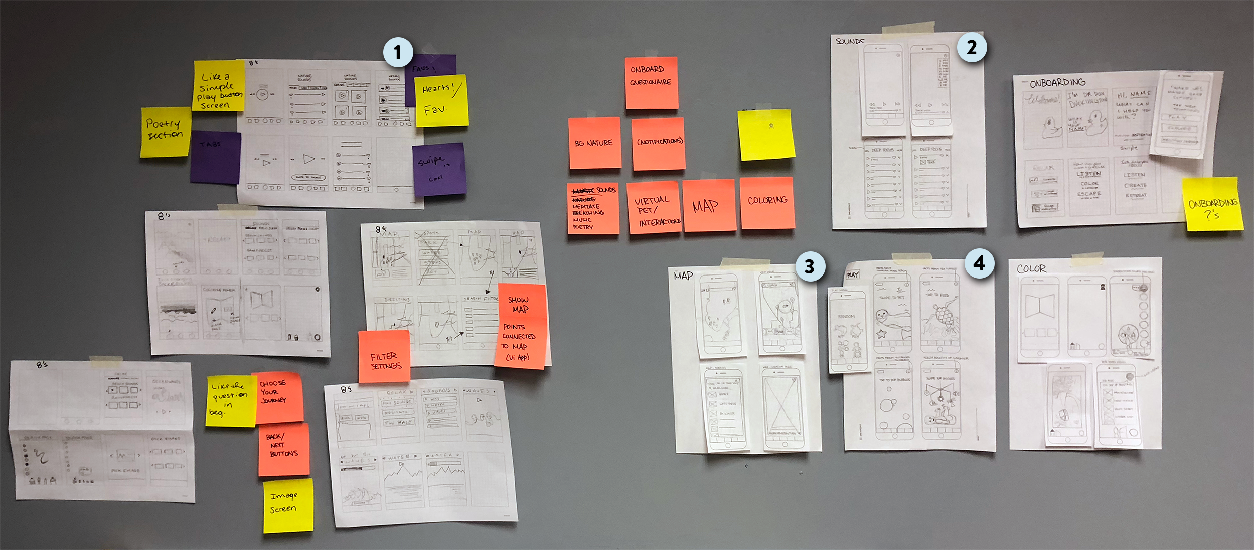 Left: Crazy 8's [1] Center: Post-its of MVP features Right: Sketches [2, 3, and 4]