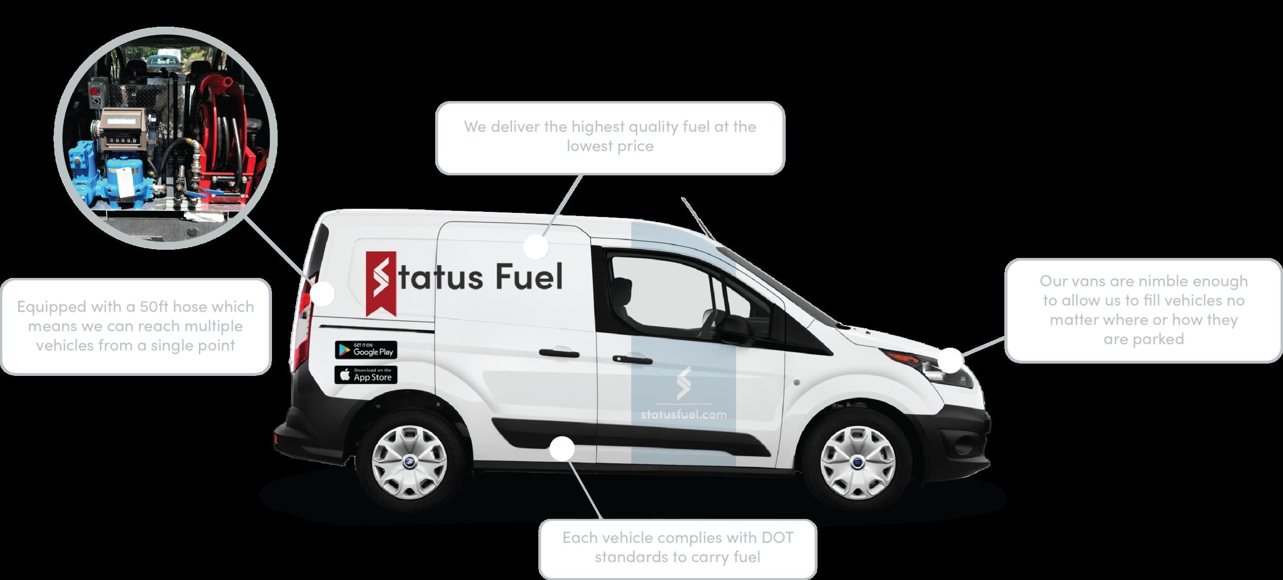 Fueling Vanx2.png