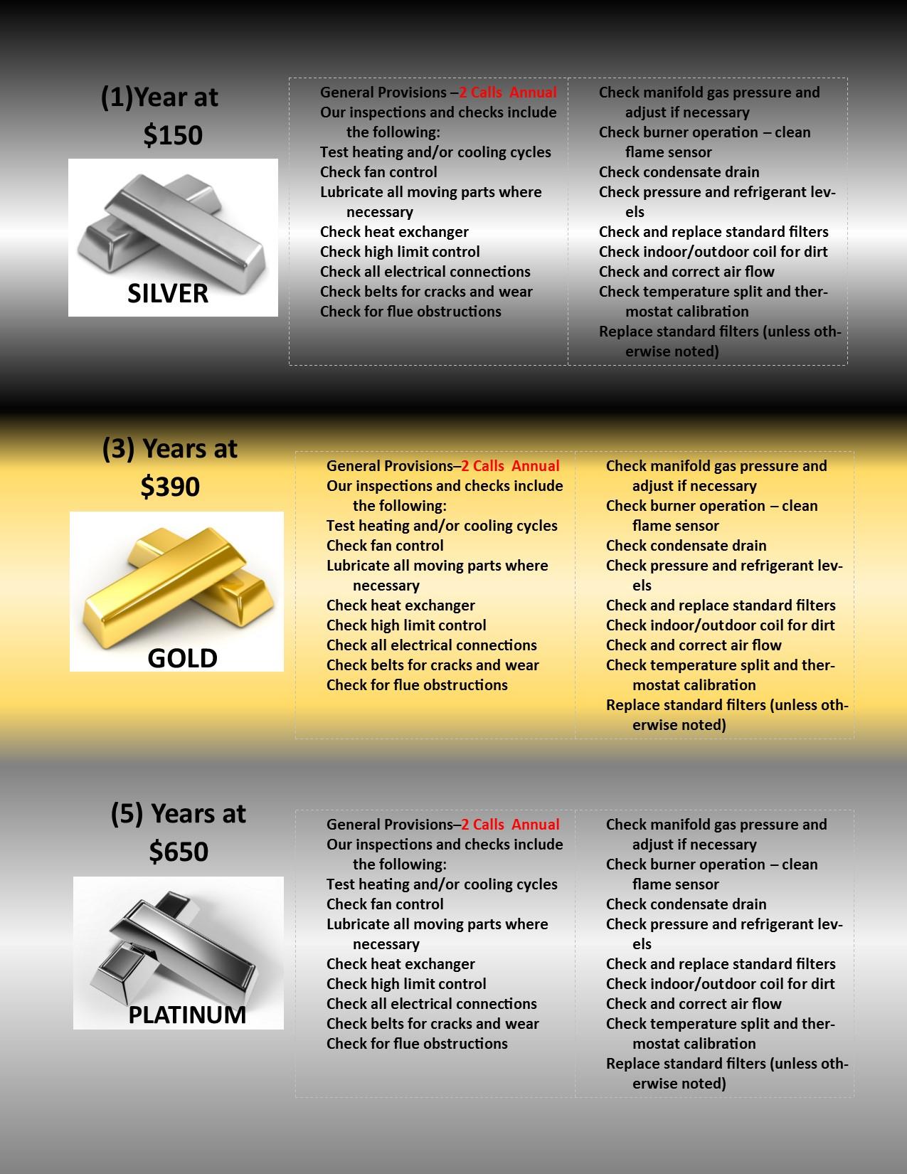 Platinum  5 years  10 Calls at 65$  15% Off Repairs  Standard filter replacement