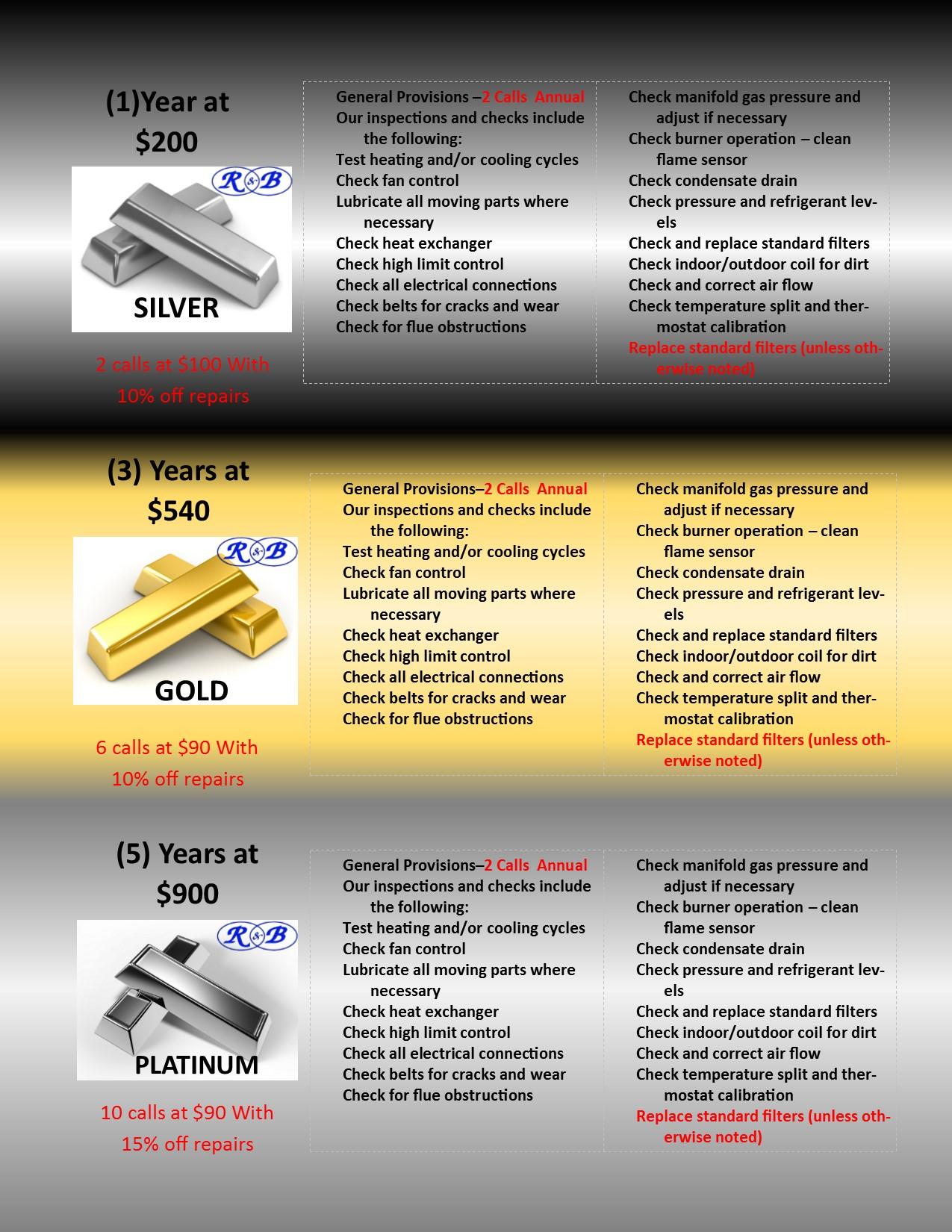 Platinum  5 years  10 Calls at 90$  15% Off Repairs  Standard filter replacement
