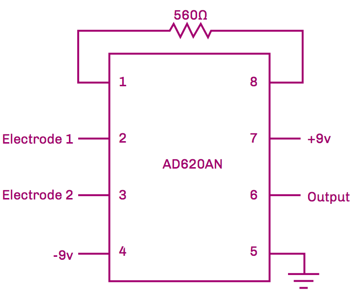 Figure 3: Schematic of Differential Amplifier