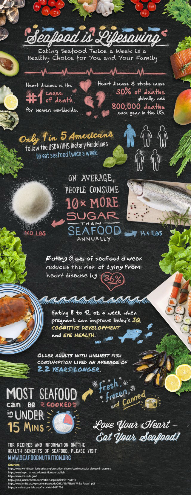 Seafood Live Longer Infographic