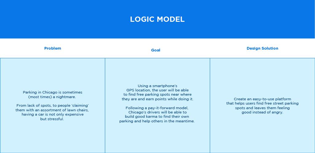 Parkarma_LogicModel-01.png