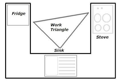 working triangle.jpg