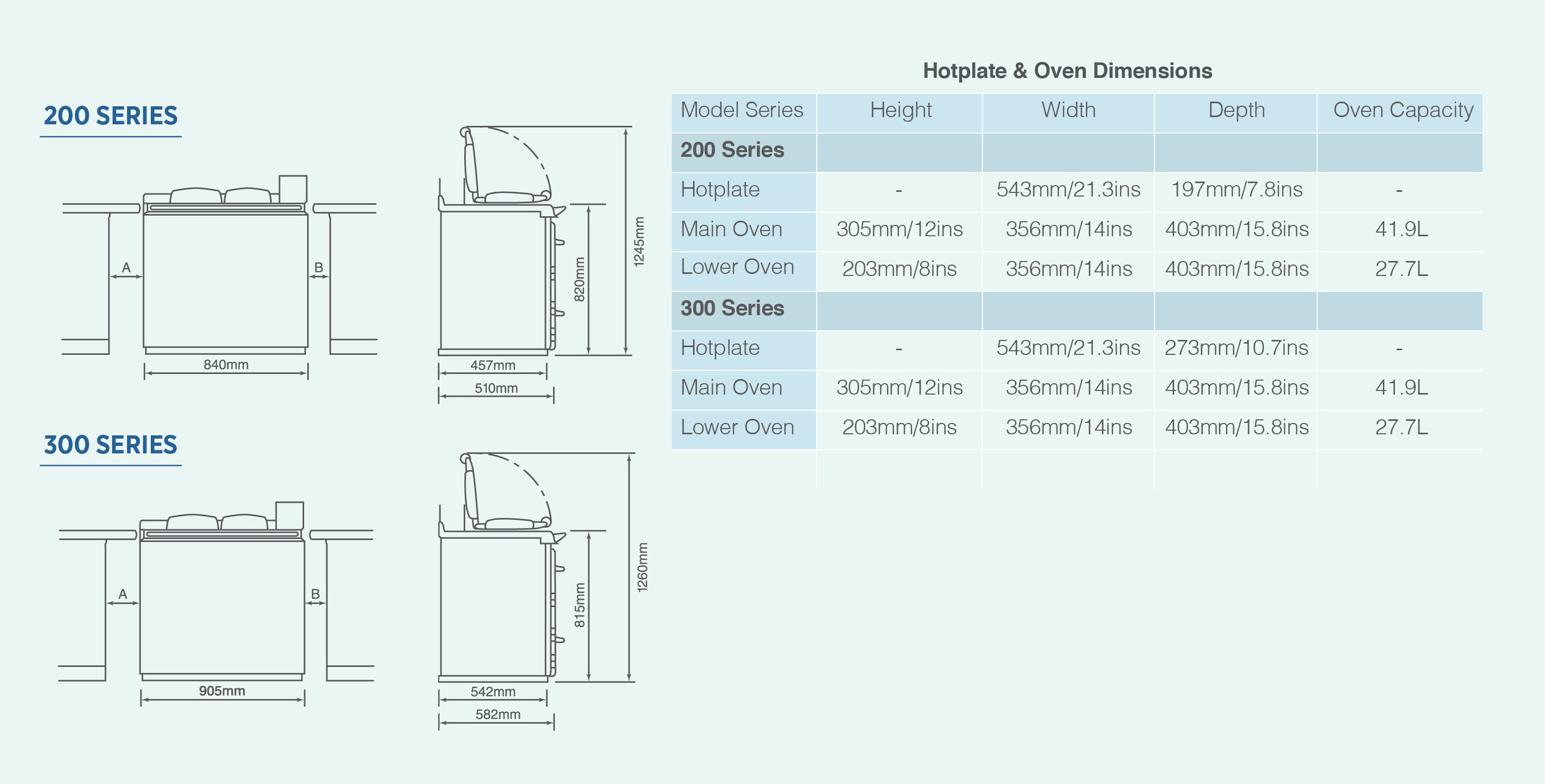 Rayburn wood stoves 200 and 300 series dimensions