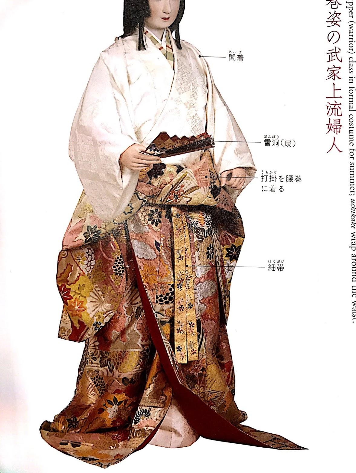 Research: Kimono Drape Reference