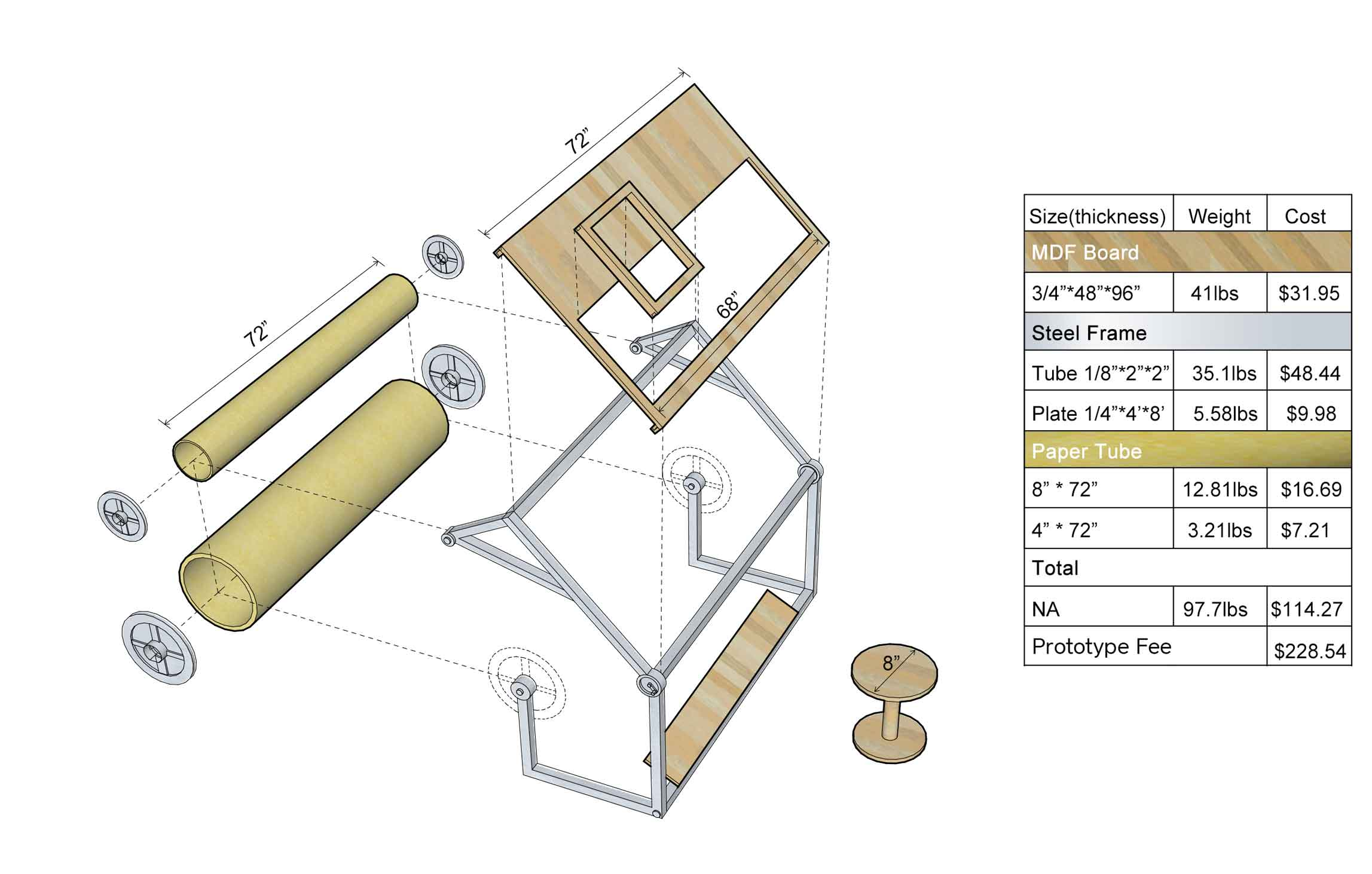 Exploded View & Bill of material