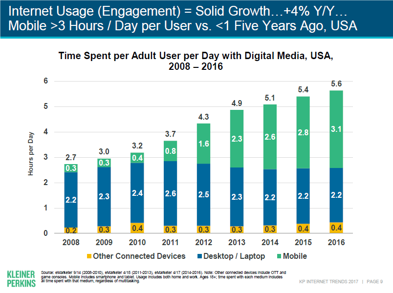 Mobile growth_KP report.png