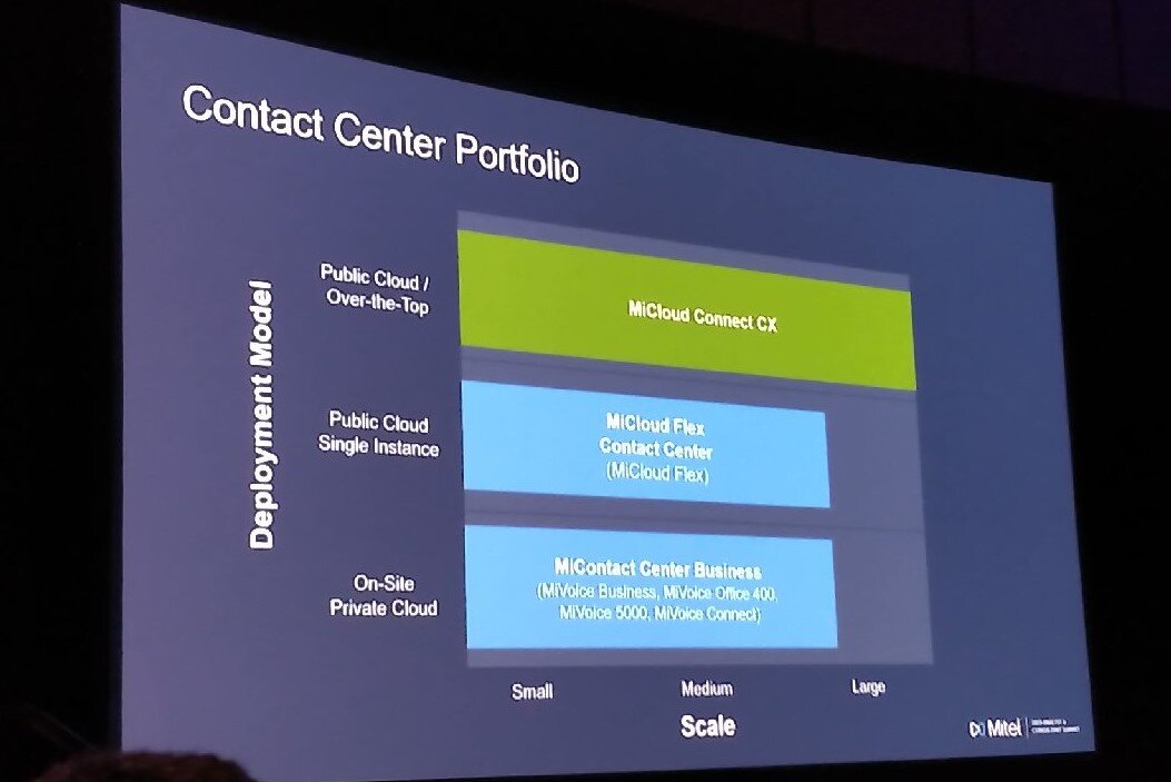 Mitel_contact center portfolio.jpg
