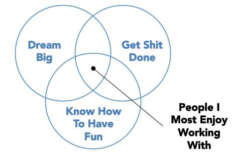Image courtesy of LinkedIn CEO Jeff Weiner