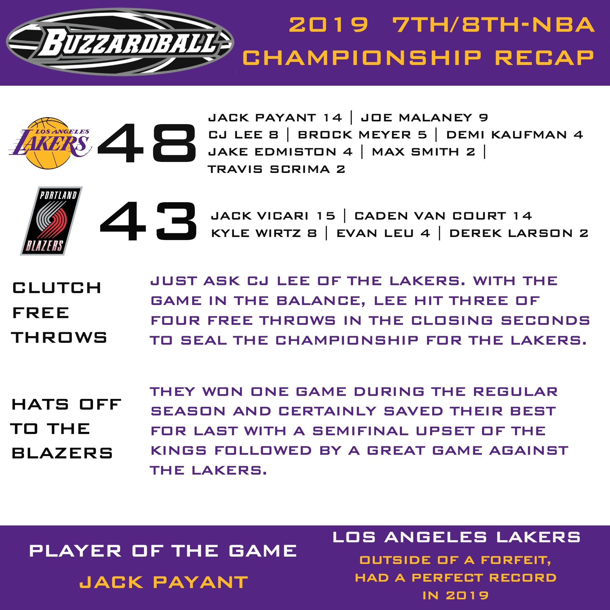 78 NBA Championship Recap.jpg