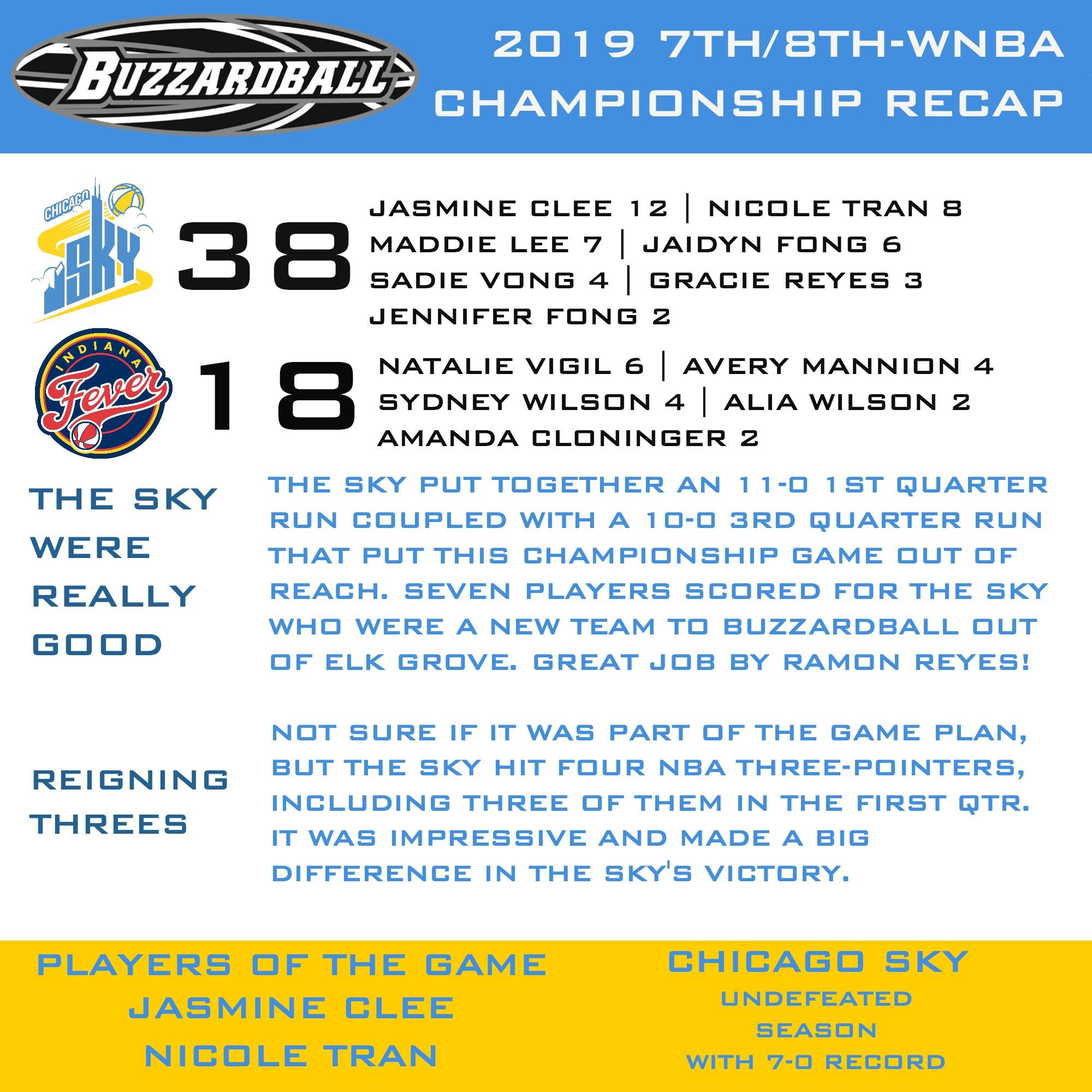 78 WNBA Championship Recap.jpg