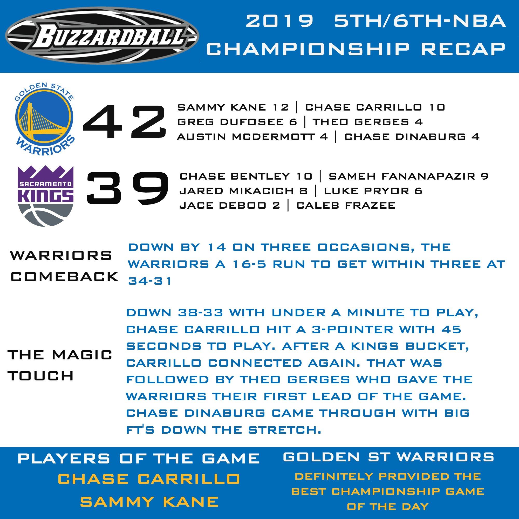 56 NBA Championship Recap.jpg