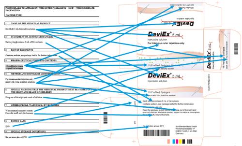 Labelling Review Process Diagram