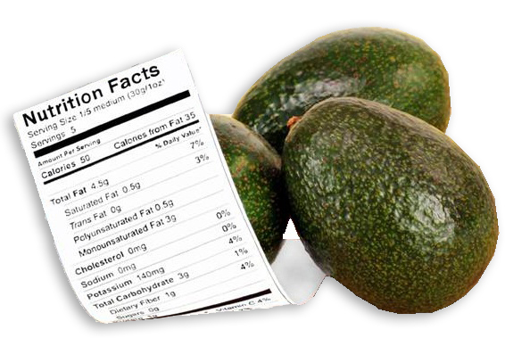 avacado nutrition fact.jpg