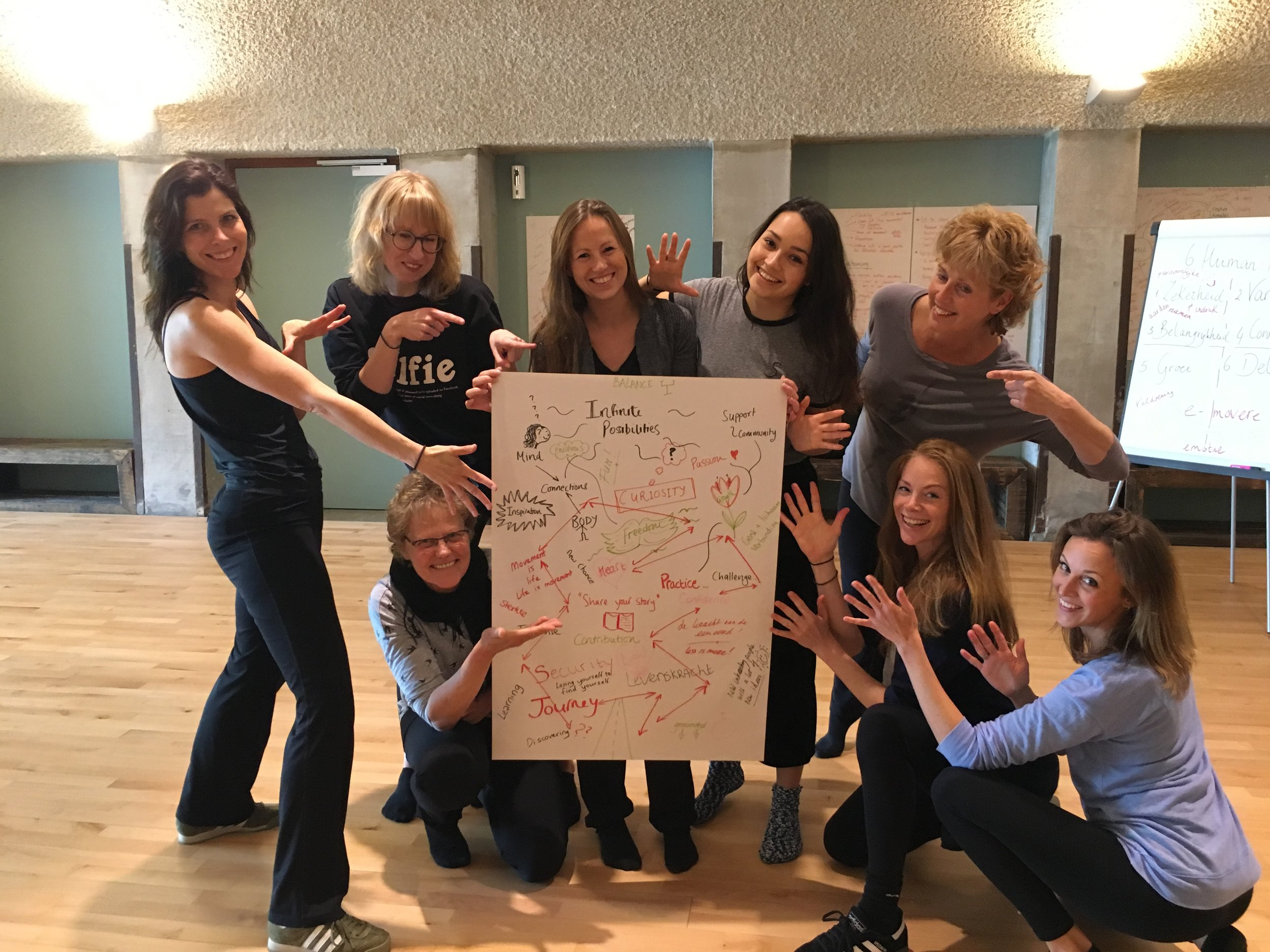 Artists of Dance for Health map their learning journey throughout the three days