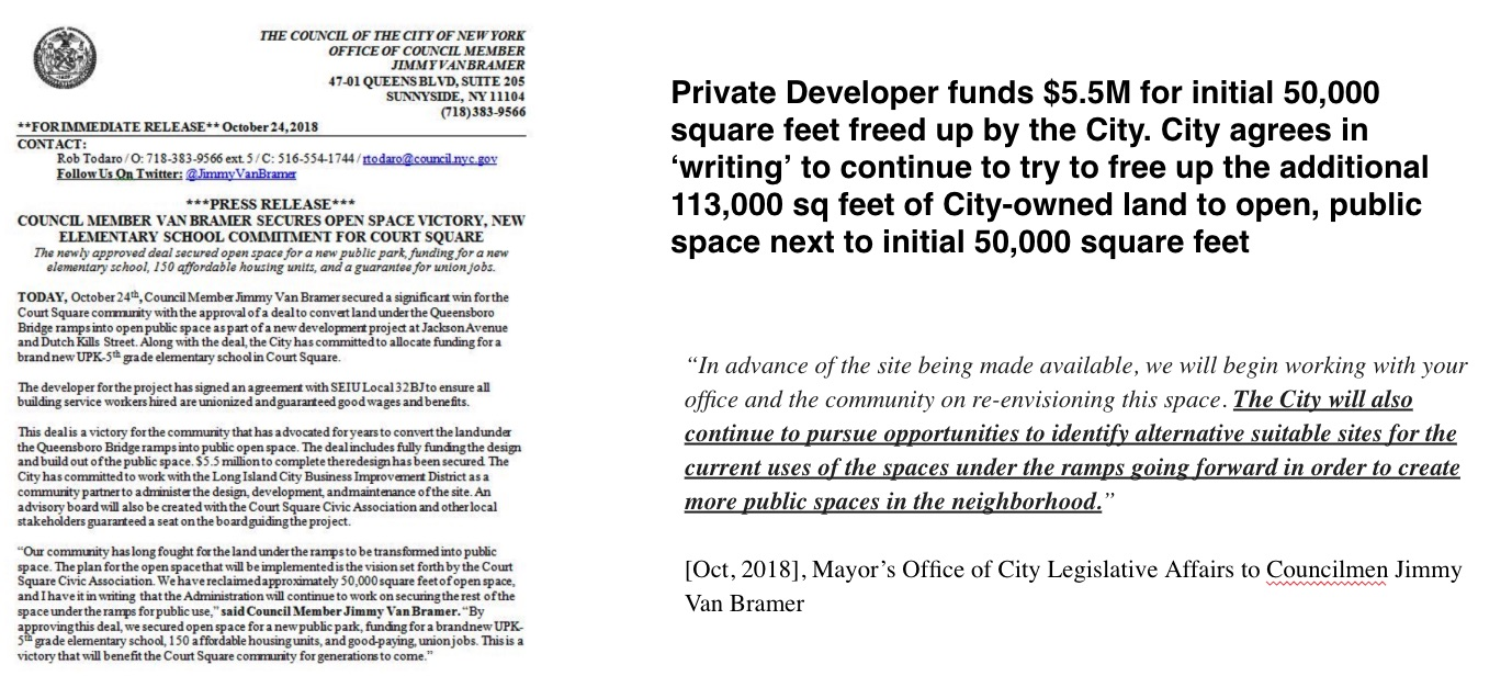 Oct 2018 - As part of a ULURP process where the City sold DOT Air Rights to a Developer to increase the building density (FAR), the City agreed in exchange to convert part of the DOT Lots into Public Green Space with $5.5M in funding provided for initial design build-out and maintenance of the newly public space.