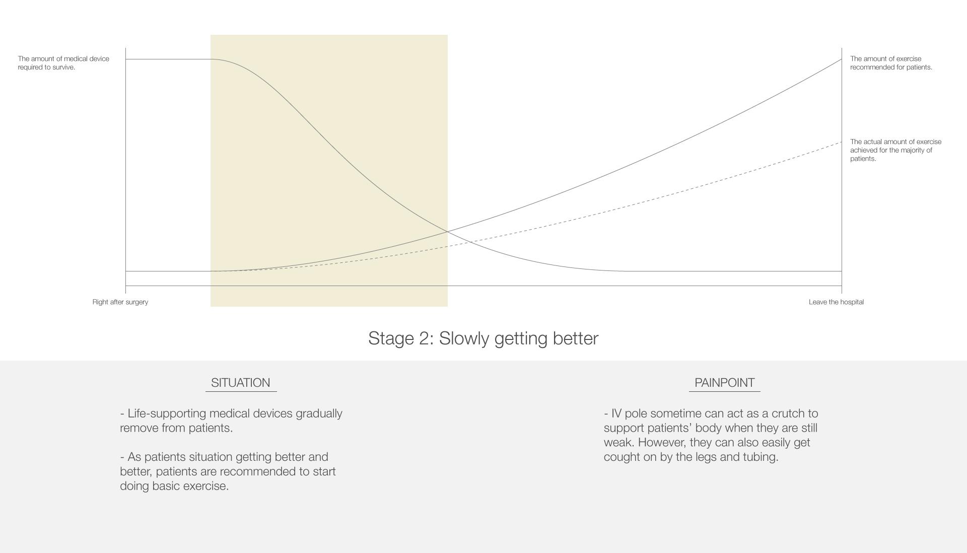 Patients'-journey-2.png