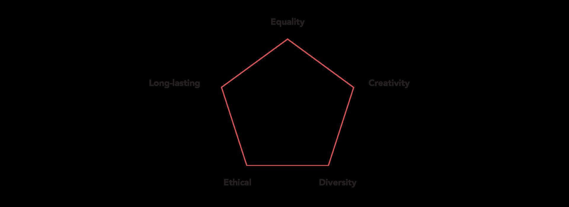 attributes.png