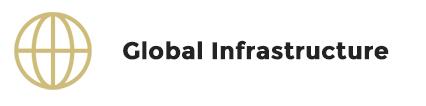 global_markets