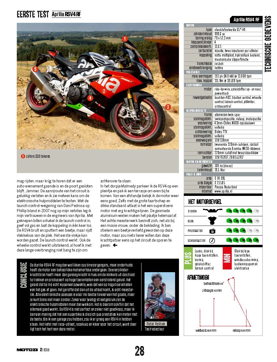 R07 Aprilia RSV4 RF_Page_4.jpg
