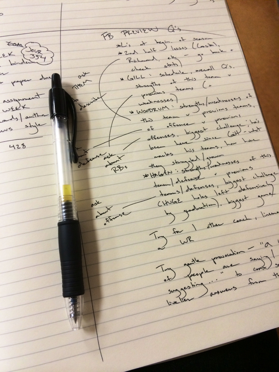 It's hard to focus on note-taking when football season is back. Planning interview questions for the first article…