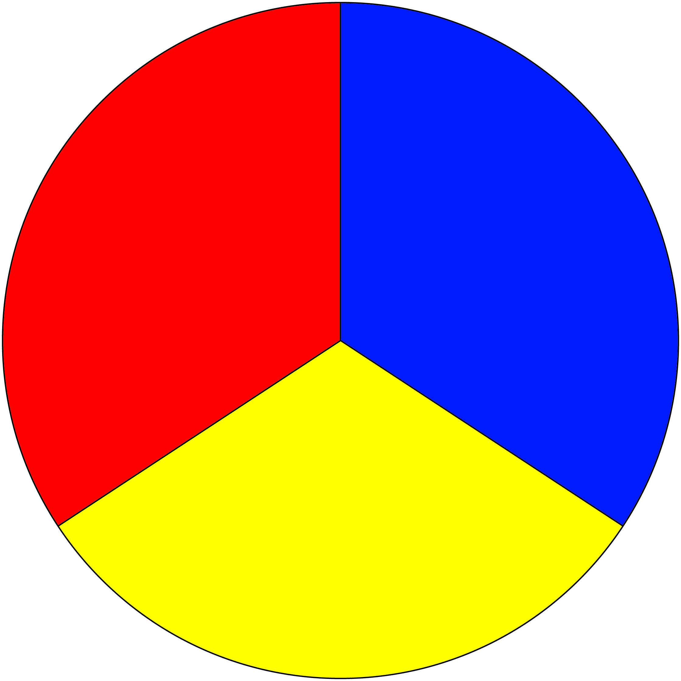 Primary Colors - This is the foundation of all colors, you can make every single color if you have these three.Red, Blue, and Yellow.