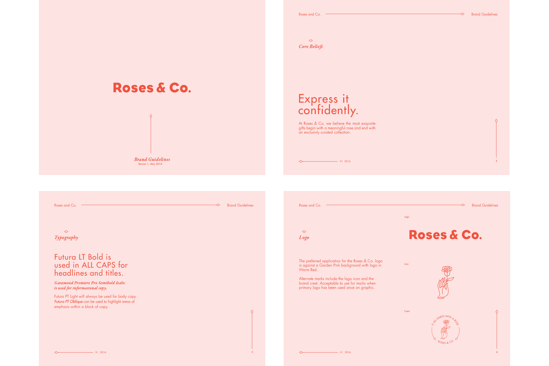 Roses & Co  — Line and Letter Co