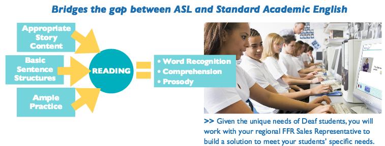 Failure Free Reading Bridges the gap between ASL and Standard Academic English