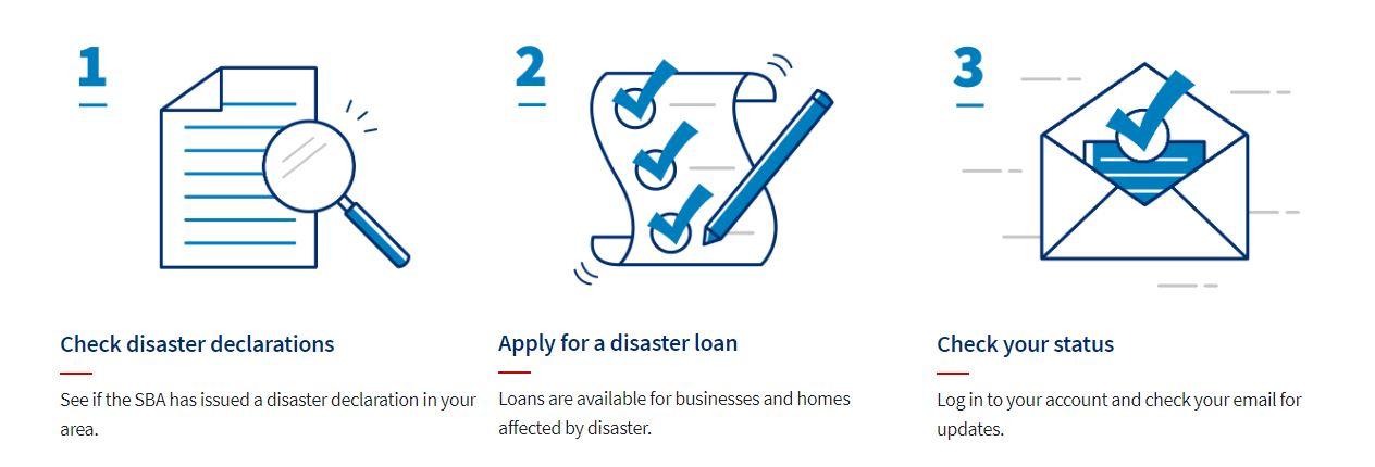 SBA disasterloans.JPG