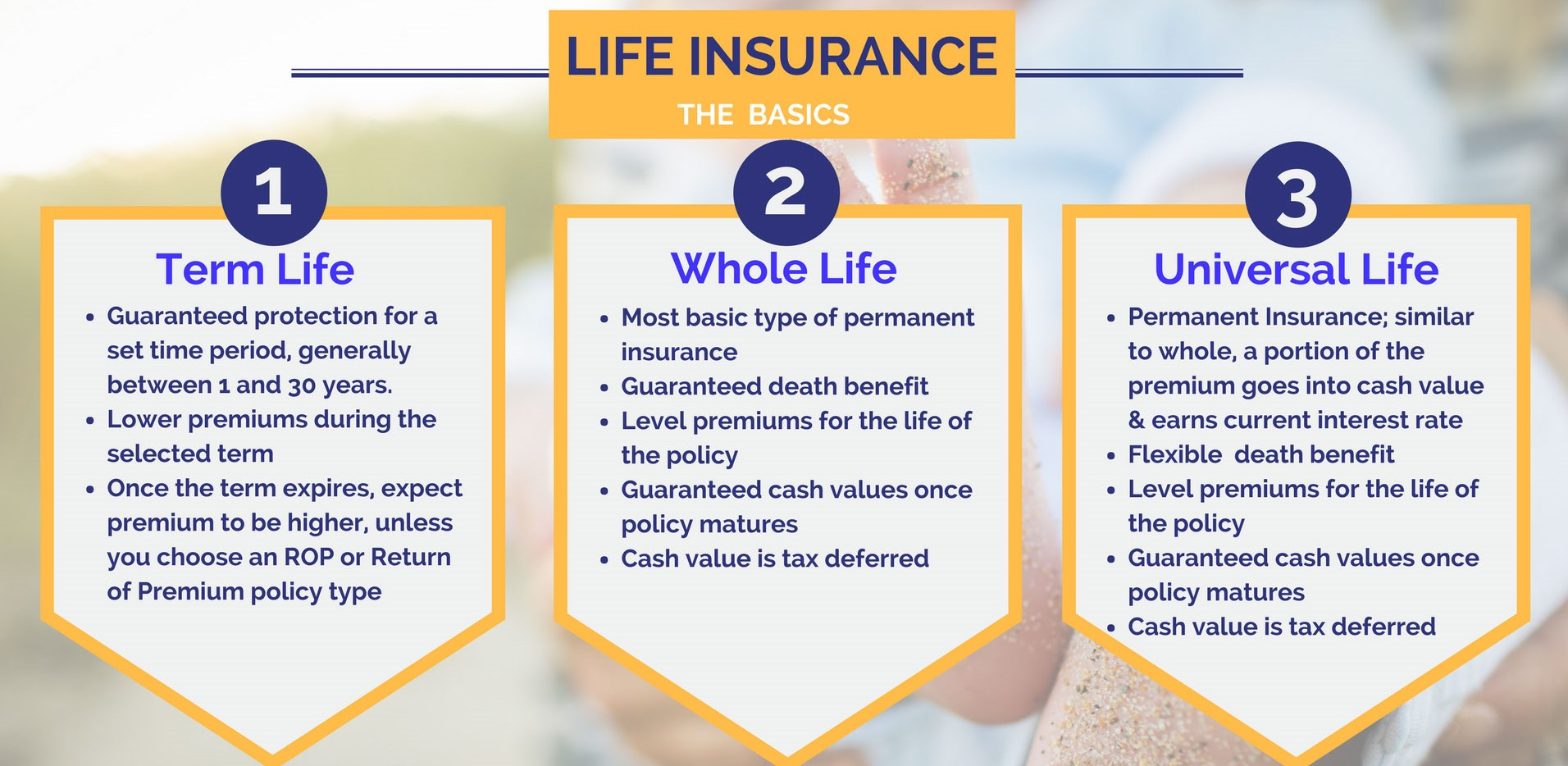 When Do You Need to Change Your Life Insurance Policy ...