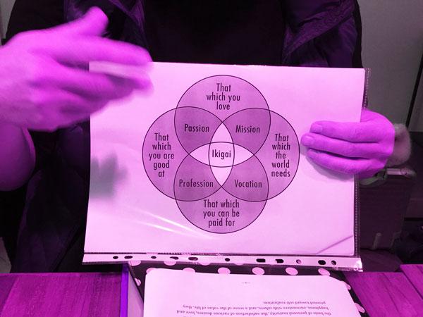 ASD-mastermind-ikigai.jpg