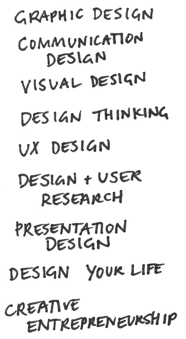 graphic design  communication design  visual design  design thinking  UX design  design & user research  presentation design  design your life  creative entrepreneurship