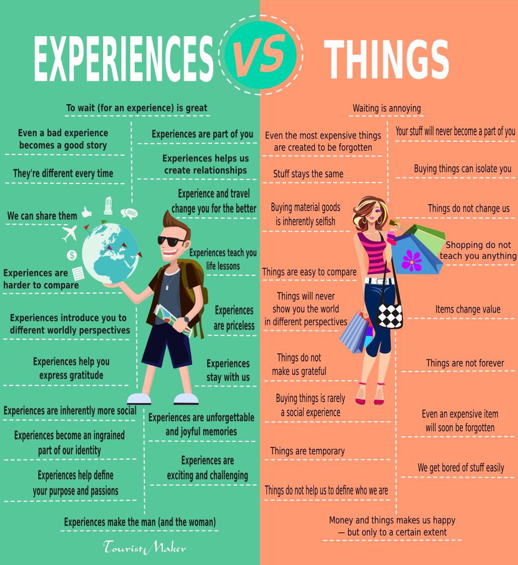 Experiences vs. Things.