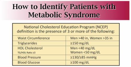 metabolicsyndrome.png